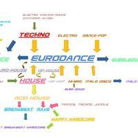 Amiért szerettük a '90-es éveket - EURODANCE & HOUSE MUSIC 1990