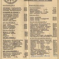 Gyöngyös étterem, 1970. április 3.