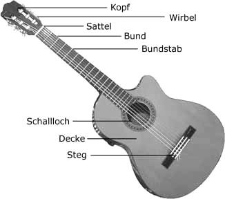 show-gitarre-beschreibung.jpg
