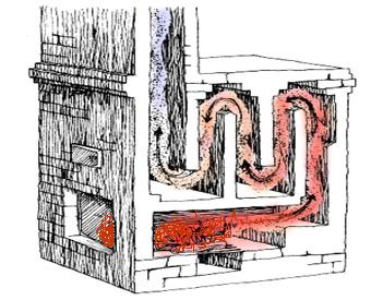 coloured-ancient-basic-stove.jpg