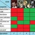Miért Babits a XX. század legnagyobb magyar költője?