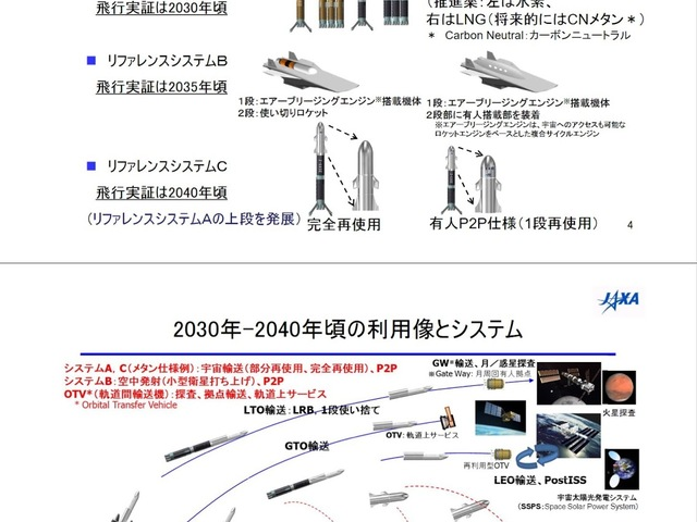 JAXA ambiciózus újrafelhasználható hordozó rakéta projektek