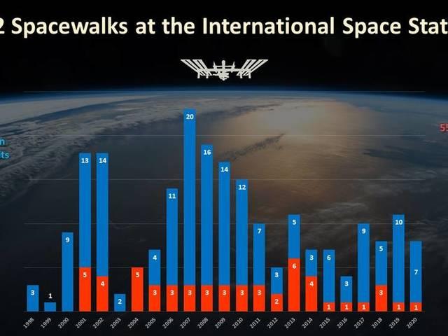 Több újítás is érkezik a Nemzetközi Űrállomásra az elkövetkező hónapokban