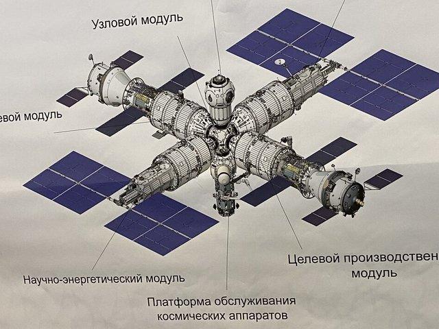 Bemutatták az új orosz űrállomás terveit