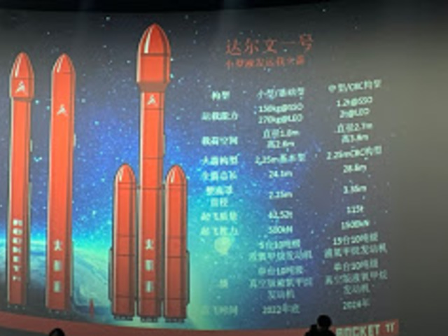 Új Kínai Rakéta Startup