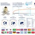 Új kék-fehér szinre festve indult utjára, a Magyar SMOG-1-et is szállító orosz Szojuz rakéta