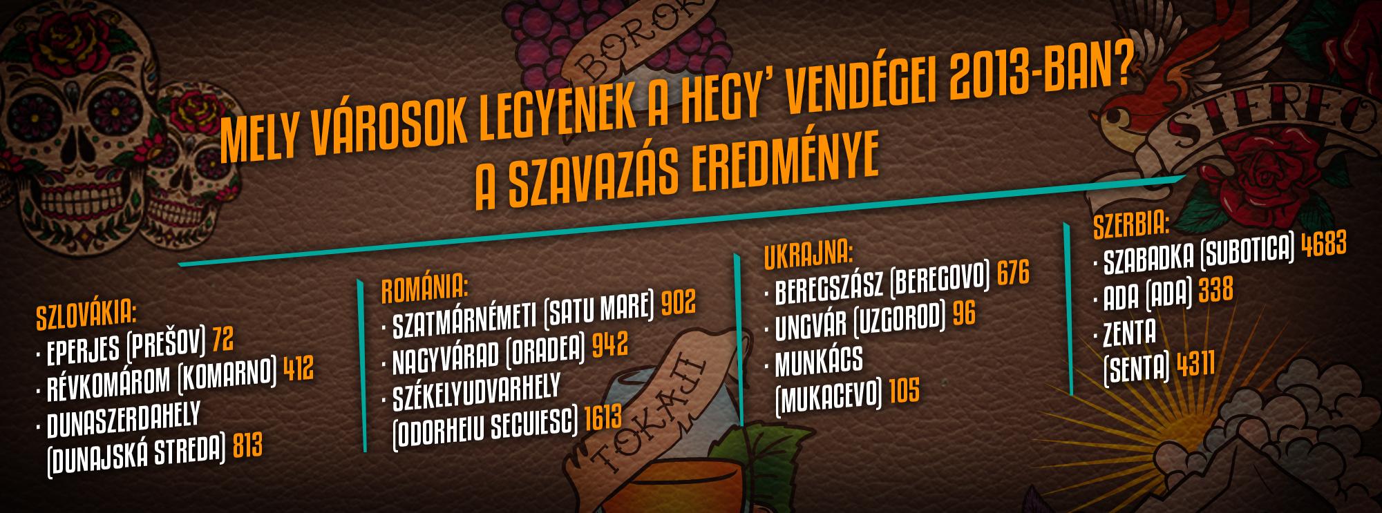 Hegyalja_vendegvarosok_vegeredmeny.jpg