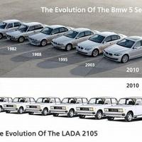 Autó evolúció