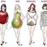 5 szempont ruhaválasztásnál
