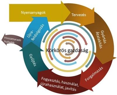 korkoros_gazdasag.png
