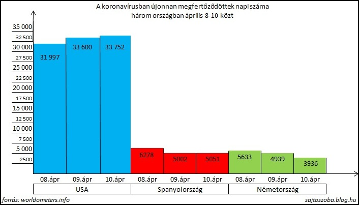 jarvany_grafikon_usa.jpg