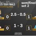 LIVE! - 16:00 -  Magnus Carlsen versenysorozatának döntője: 2020-08-09- 20 - Carlsen 1,5-0,5 Ding Liren, Nakamura 0,5 - 0,5 Dubov