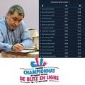 Francia Internetes Blitz Sakk-bajnokság - 2020-05 - 16 - 17 - Alireza Firouzja, Vassily Ivanchuk, Rauf Mamedov, Baadur Jobava részvételével