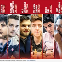 VÉGEREDMÉNNYEL - Gledura Benjáminnal 5/2 - Sigeman & Co Chess Tournament 2018 Malmo SWE 04.05.2018- 08.05.2018 - A verseny győztese:  Grandelius 5/3.5, 2. Vidit  5/3.5