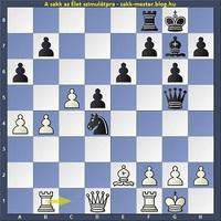 Pillanatkép - Magyar női sakkbajnokság 2018 -