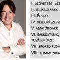 Jó név - Jó arc - (Túl) Optimista kicsengésű program - Ma Szabó László elnöki megbízására bólint a magyar sakkvilág