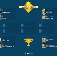 Speed Chess - 2019