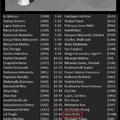 LIVE! - 11:00 - Women's Knockout World Championship | Khanty-Mansiysk, Russia - I.forduló 2018-11-03 - Hoang Thanh Trang 0.5 - 0.5 Danielian Elina, Lei Tingjie 0.5 - 0.5 Gara Anita