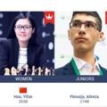 100-as vagy? - Minél alacsonyabb a sorszámod annál jobb vagy - magyar sakk-rangsor 2020-12-01