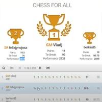 Blitz maraton - SAH PENTRU TOTI - CHESS FOR ALL  -  III. helyezett: GM Berkes Ferenc 13/10 - 26. WFM Demeter Dorina 13/8,5 (10/8,5) - 2020-05-24