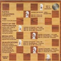 LIVE! - 17:00! - European Online Chess Championship 2020-05-16 - 31 - Élőpont-csoportokban -  129 fő magyar résztvevővel