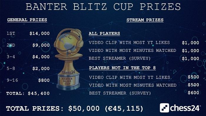 banter-blitz-prizes_1.jpg
