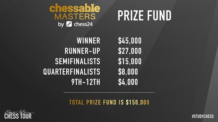 chessable-masters-prize-fund.jpg