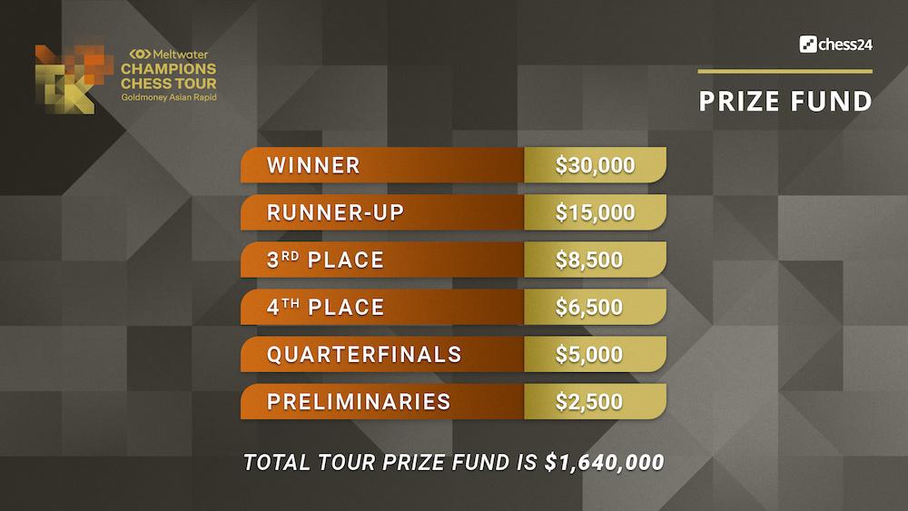 goldmoney-prize-fund.jpg
