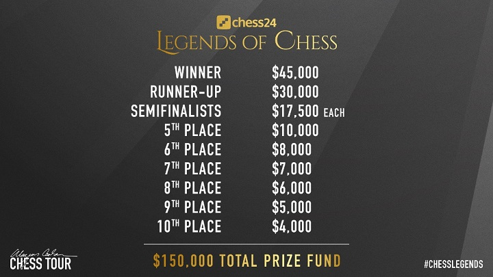 legends-of-chess-prize-fund-s.jpg