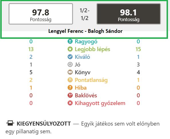 lengyel-balogh.png