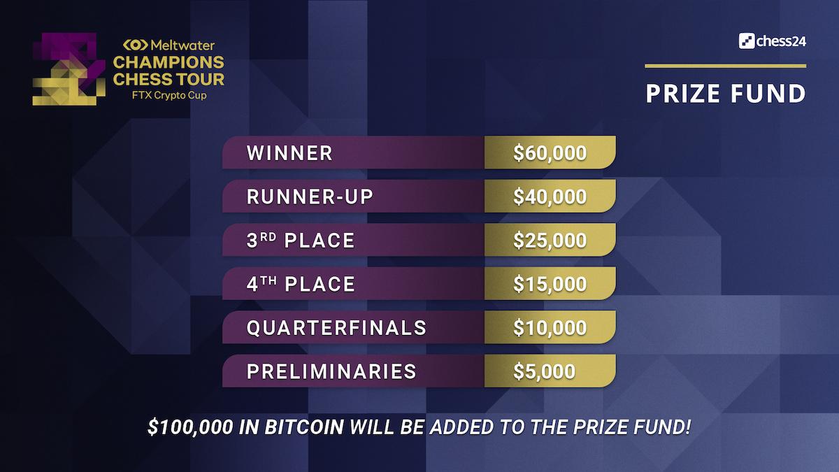 prize-fund-crypto-cup.jpg