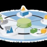 Az SAP Business One legfontosabb funkciói