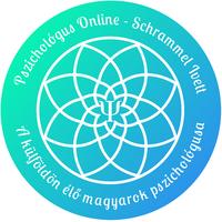 Online Mindfulness Tréning