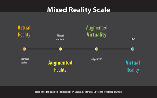 640px-mixed_reality_scale.png