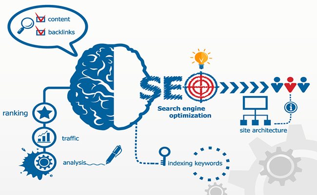 articleimage1613-what-is-rankbrain-and-how-does-it-affect-seo.jpg