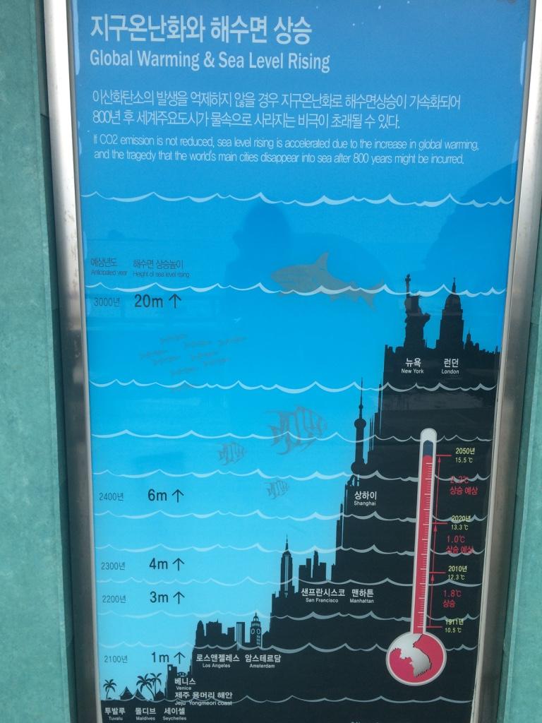 A globalis felmelegedes okozta olvadas a tengerszint novekedeset okozza. A kep a varosok elontesenek sorrendjet es a 800 ev utani allapotokat vetiti elore.