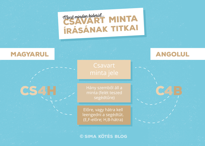 infografika_copfminta_kotes.png