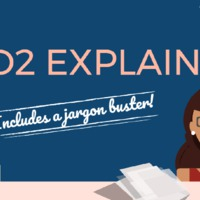 PSD2 infografika