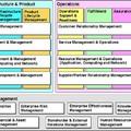 skillPOOL's professional framework