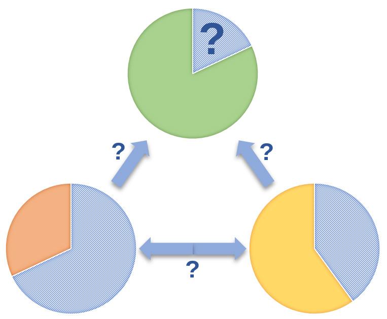 Piacméretezés – Belső és külső értékelés a stratégiai tervezés tévútjain