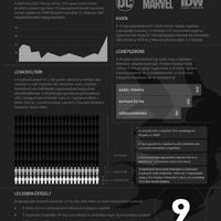 2017 Infografika
