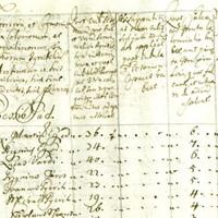 Az 1715. évi országos összeírás