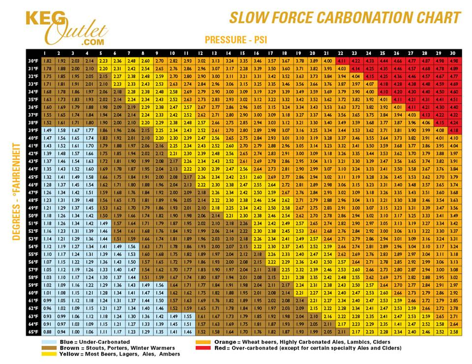 carbonatin-chart.jpg