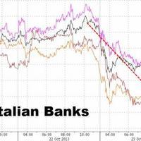 Buknak a bankok