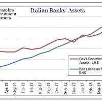 Olaszország a süllyesztőben - Ciprus 2.0?