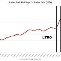 A központi bankár láthatatlan keze