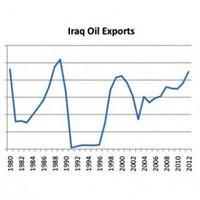 Az Iszlám Állam elpusztíthatatlan olajüzlete
