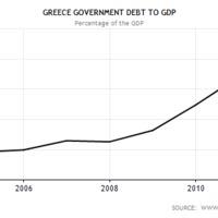 Konszolidált görögök