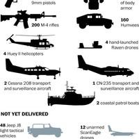 500 millió dolláros ajándék az al-Kaidának - az amerikai adófizetőktől