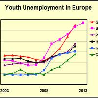 Miért nem lángol még Európa?